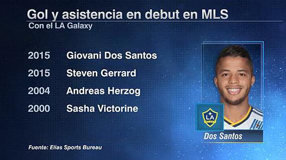 Giovani Dos Santos en debuts