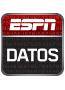 ESPN Datos